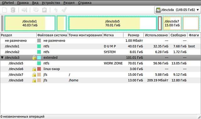 Разделы жёсткого диска и файловые системы