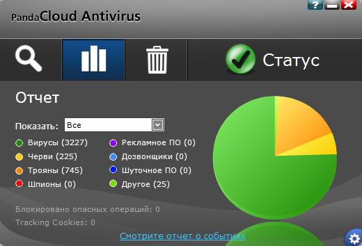 Panda Cloud Antivirus - Вкладка результатов проверов