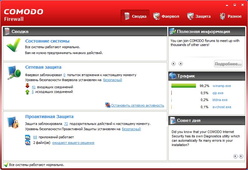 COMODO Firewall - Главное окно программы