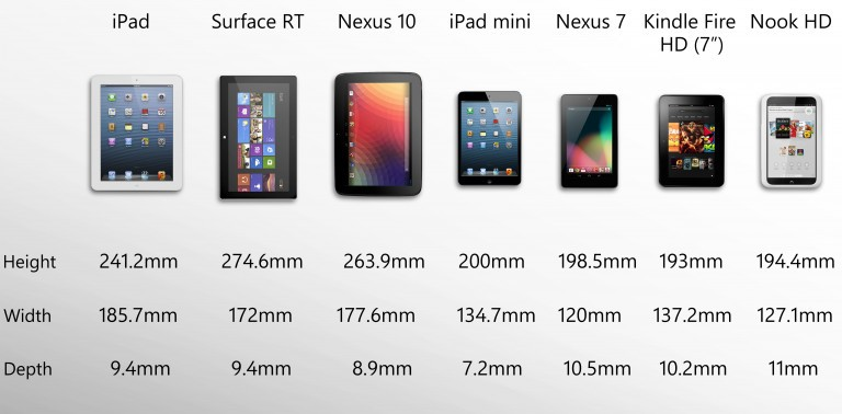 Размеры устройства