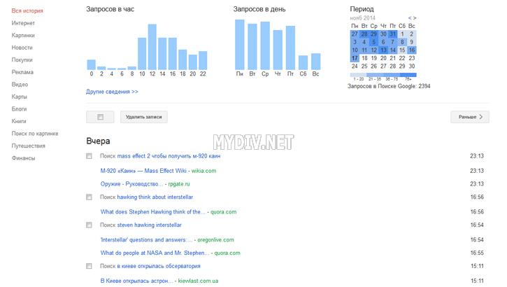 7 секретных ссылок - проверь, что Google знает о тебе