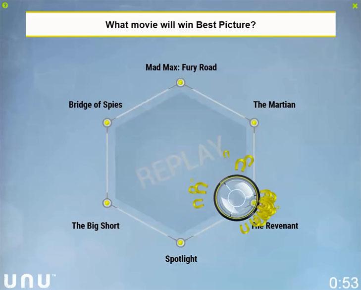 Коллективный интеллект UNU предсказывает победителя Оскара